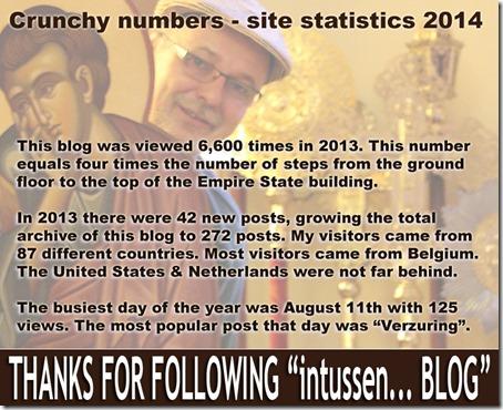 Site statistics 2014