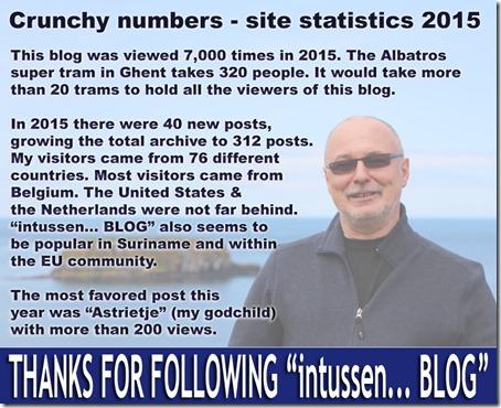 Site statistics 2015