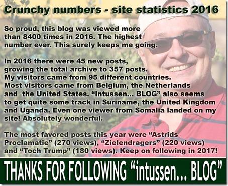 Site Statistics 2016