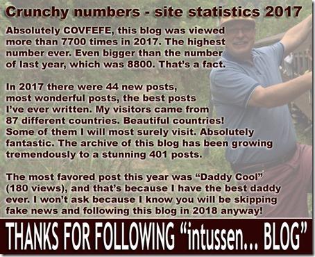 2017statistics